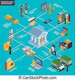 Isometric Bank Infographics