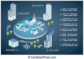 Isometric Buildings city