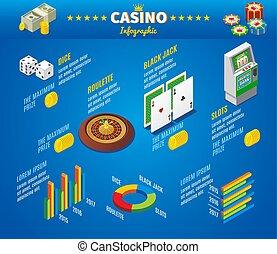Isometric Casino Infographic Concept
