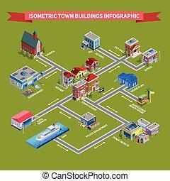 Isometric City Infograhic - Isometric cityscape infographic...