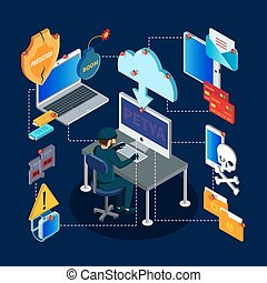 isometric, cyber, crime, conceito