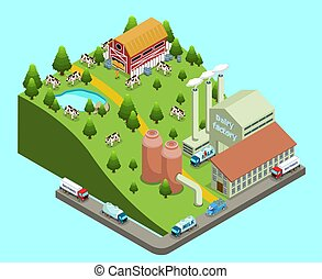 Isometric Dairy Factory Concept