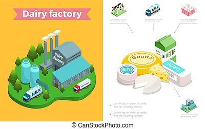 Isometric Dairy Industry Composition - Isometric dairy...