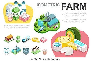 Isometric Dairy Industry Infographic Concept - Isometric...