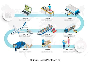 Isometric delivery concept with isometric vehicles for cargo transport. International trade logistics network. Road, air, sea freight, customs clearance, online quotation request