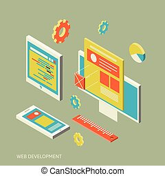 website design development process