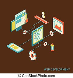 design development process