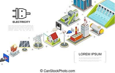 Isometric Electricity Concept