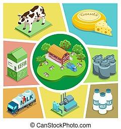 Isometric Farming Elements Composition - Isometric farming...