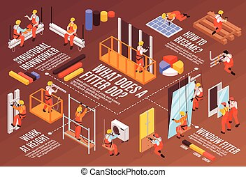 Isometric Fitter Infographic Composition