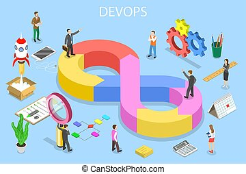 Isometric flat vector concept of Dev Ops, development and operations, software development, testing and support.