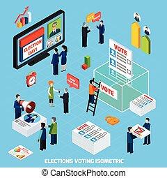 isometric, głosowanie, wybory, skład