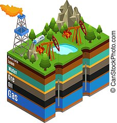 Isometric Gas Extraction Concept