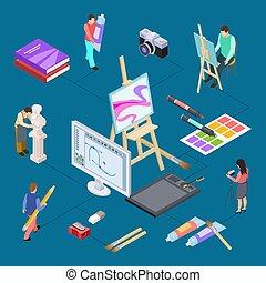 isometric, graficzna sztuka, concept., ilustracja, tradycyjny, wektor, palcowy zamiar