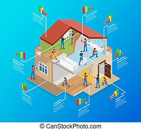Isometric Home Repair Infographic Template