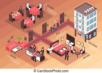 Isometric Hotel Horizontal Background
