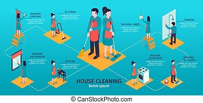 Isometric cleaning horizontal infographics with text captions and flowchart of platforms with characters of house cleaners vector illustration