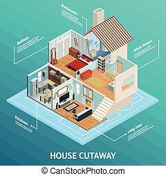 Isometric House Profile Concept - Isometric house cutaway...