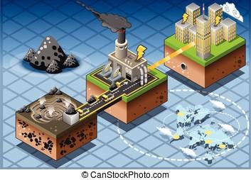 Isometric Infographic Carbon Energy Harvesting Diagram -...