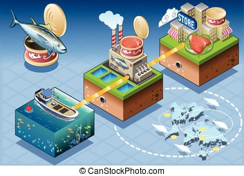 Isometric Infographic Tuna Distribution Chain
