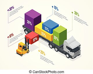 Isometric logistic infographic template with right truck loading and forklift. Checking delivery and ligistics service app. Vector web banner illustration