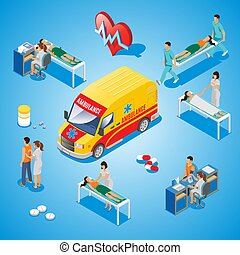 Isometric Medical Care Composition