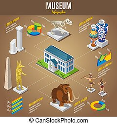 Isometric Museum Infographic Template