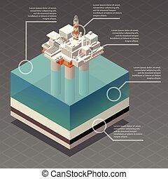 Isometric oil platform rig infographic