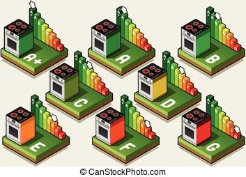 Isometric Oven Energy Efficiency Classes