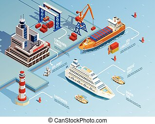 isometric, porto, mar, infographics