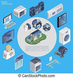 Isometric Smart Home Round Concept