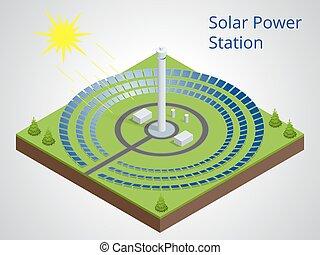 isometric, sources., geração de energia, energia, energy., ilustração, extração, vetorial, eletricidade solar, usando, station., renovável