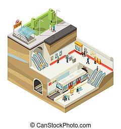 isometric, subterrâneo, estação, conceito