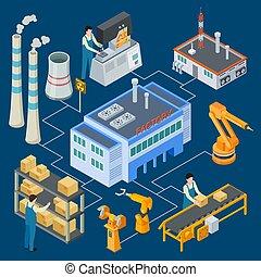isometric, trabalhadores, fábrica, ilustração, maquinaria,...