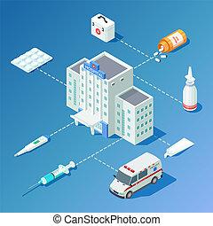 isometric, wóz, szpital, wektor, ambulans, medycyna, gmach