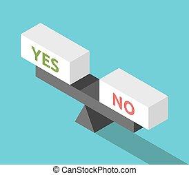 Isometric yes, no, balance