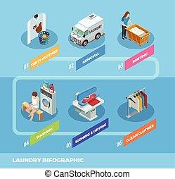 isometrico, pieno, bucato, servizio, infographic, diagramma flusso