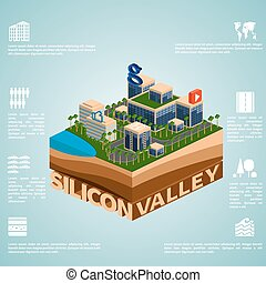 Silicon Valley. Set of detailed isometric vector. Infographics EPS 8.