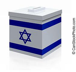 Israeli election ballot box