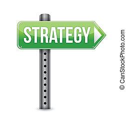 it., σήμα , λέξη , δρόμοs , στρατηγική