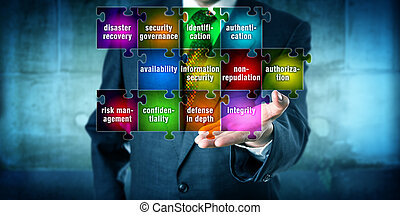 IT Manager Offering Information Security Puzzle - Torso of...