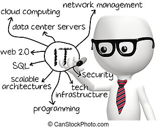 IT programmer drawing information technology - Smart IT...