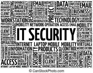 IT Security word cloud