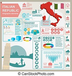Italian Republic infographics, statistical data, sights....