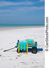 itens, praia