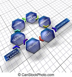 iterative, i, incremental, software, cykl życia, wzór