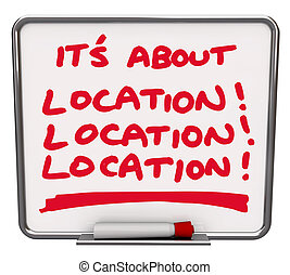 It's all about Location, Location, Location written on a dry erase board to illustrate the top destination, area, spot or neighborhood