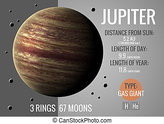 júpiter, -, infographic, presentes, uno, de, sistema solar, planeta, mirada, y, facts., esto, imagen, elementos, amueblado, por, nasa.