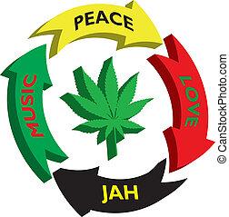 jah, vrede, muziek, liefde