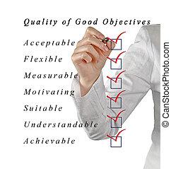 jakość, od, dobry, cele